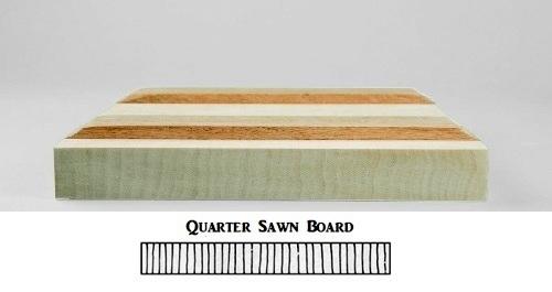 quartersawn icon board